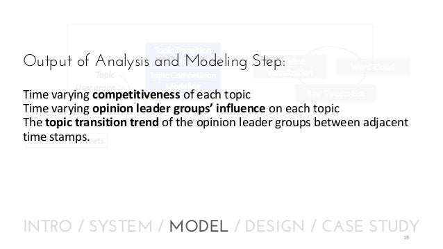 Topic Transition Analysis  Timeline Output of Analysis and Modeling Step: Topic User group  Topic Competition Modeling  Vi...