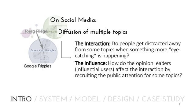 On Social Media:  Diffusion of multiple topics  Google Ripples  The Interaction: Do people get distracted away from some t...