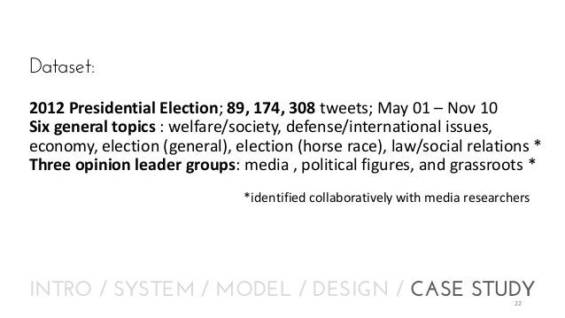 Dataset: 2012 Presidential Election; 89, 174, 308 tweets; May 01 – Nov 10 Six general topics : welfare/society, defense/in...