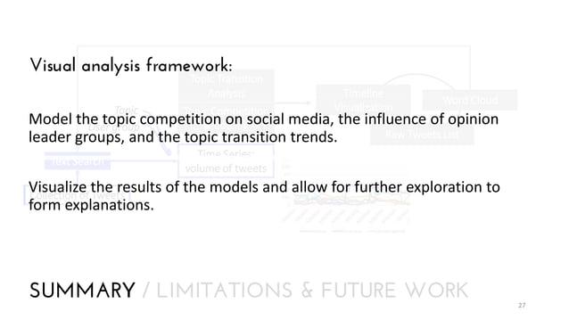 Visual analysis framework:  Topic Transition Analysis  Topic Topic Competition the topic competition on social Modeling Us...