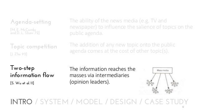 Agenda-setting [M. E. McCombs and D. L. Shaw 72]  Topic competition [J. Zhu 92]  Two-step information flow [S. Wu et al. 1...