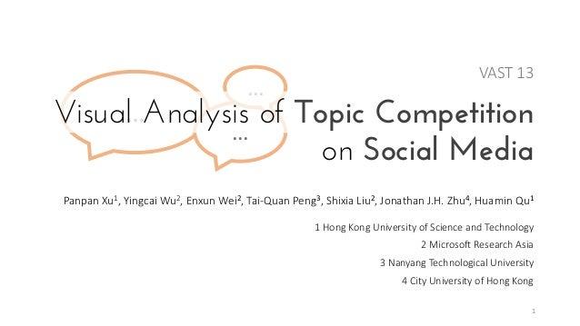 Social Media Monitoring & Analytics Report