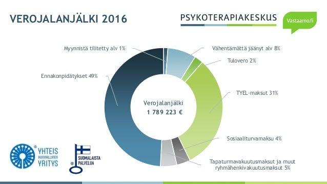 Myynnistä tilitetty alv 1% Vähentämättä jäänyt alv 8% Tulovero 2% TYEL-maksut 31% Sosiaaliturvamaksu 4% Tapaturmavakuutusm...