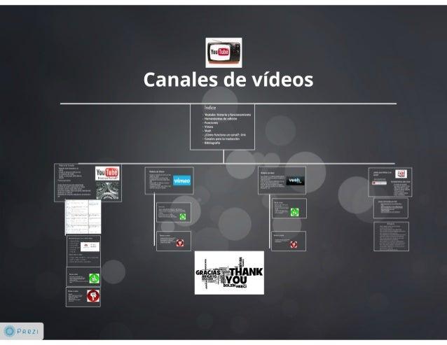 Canales de vídeo