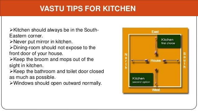 Kitchen In Home Vastu