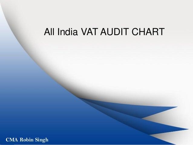 All India VAT AUDIT CHART  CMA Robin Singh
