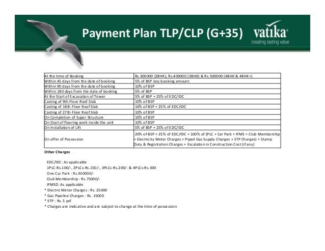 PaymentPlanTLP/CLP(G+35) AtthetimeofBooking Rs.300000(2BHK),Rs.400000(3BHK)&Rs.500000(4BHK&4BHK+) Within4...