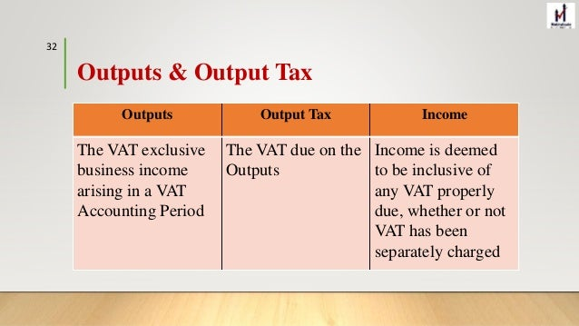 vat inclusive and exclusive meaning in a relationship