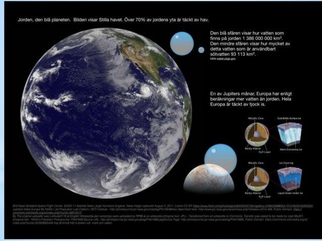 Hur mycket av jordens yta är vatten