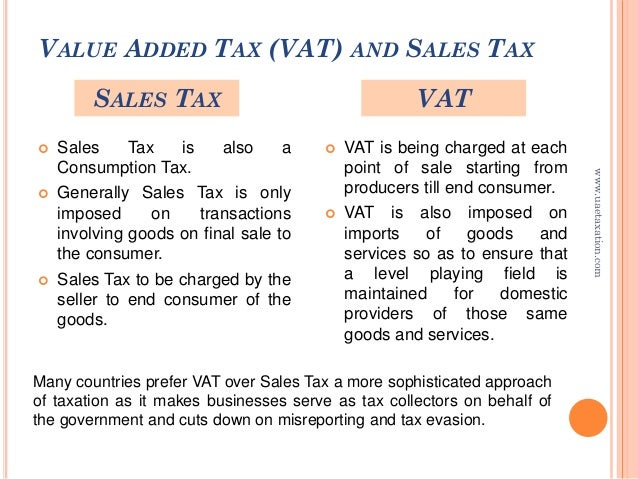 Should the U.S. Adopt a Value-Added Tax?