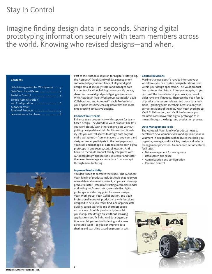Buy Vault Collaboration 2011 key