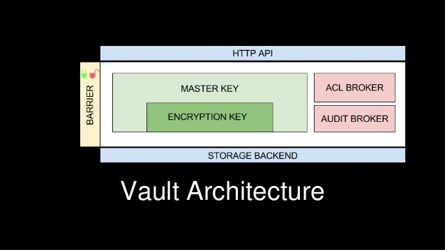 Hashicorp Vault Ppt