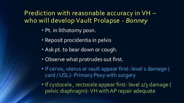 Vault Prolapse  Pelvic Organ Prolapse  Supports Of Uterus