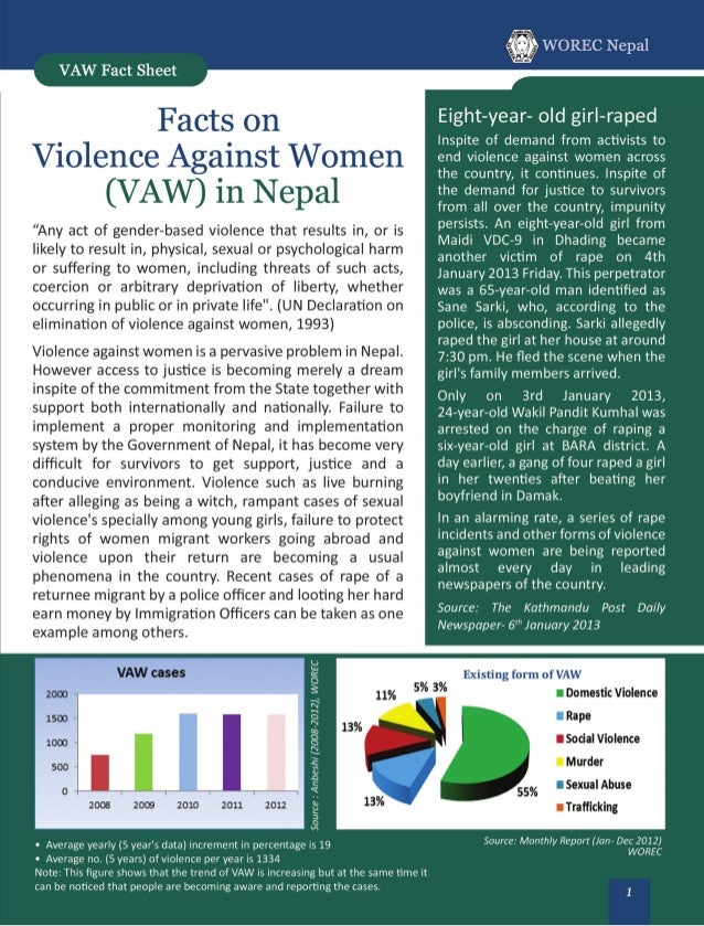 Facts on Violence Against Women in Nepal