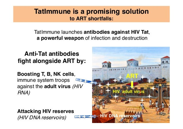 TatImmune is a promising solution to ART shortfalls: TatImmune launches antibodies against HIV Tat, a powerful weapon of i...