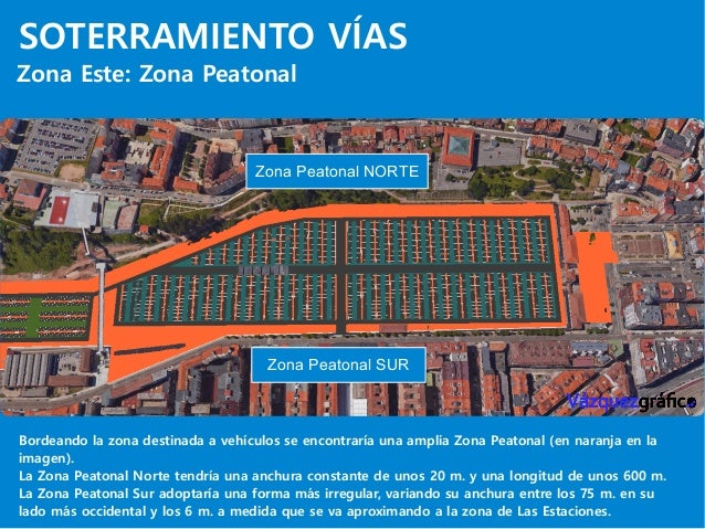SOTERRAMIENTO VÍAS Zona Este: Zona Peatonal Bordeando la zona destinada a vehículos se encontraría una amplia Zona Peatona...