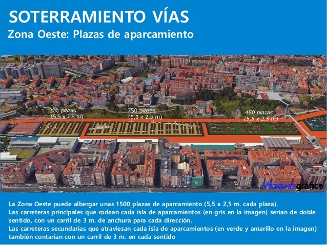 SOTERRAMIENTO VÍAS Zona Oeste: Plazas de aparcamiento La Zona Oeste puede albergar unas 1500 plazas de aparcamiento (5,5 x...