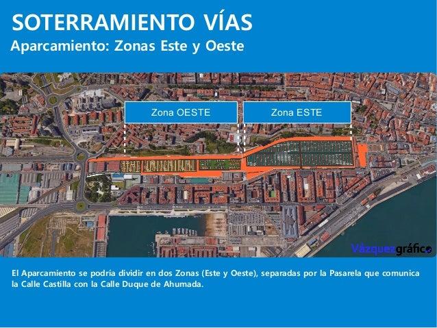 SOTERRAMIENTO VÍAS Aparcamiento: Zonas Este y Oeste El Aparcamiento se podría dividir en dos Zonas (Este y Oeste), separad...