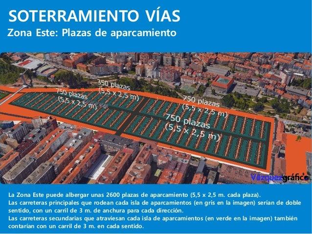 SOTERRAMIENTO VÍAS Zona Este: Plazas de aparcamiento La Zona Este puede albergar unas 2600 plazas de aparcamiento (5,5 x 2...