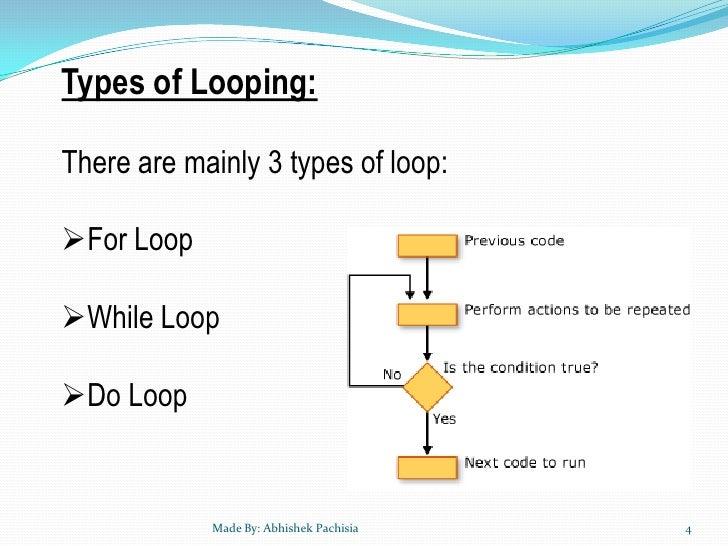 Vb.net (loop structure)