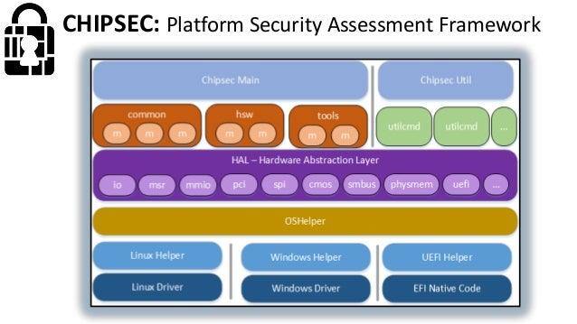 BIOS/Firmware Forensics  Live system firmware analysis  chipsec_util spi info  chipsec_util spi dump rom.bin  chipsec_util...
