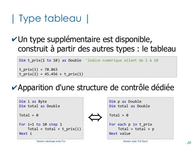 20 | Type tableau | ✔Un type supplémentaire est disponible, construit à partir des autres types : le tableau ✔Apparition d...