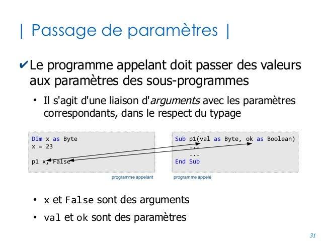 31 | Passage de paramètres | ✔Le programme appelant doit passer des valeurs aux paramètres des sous-programmes ● Il s'agit...