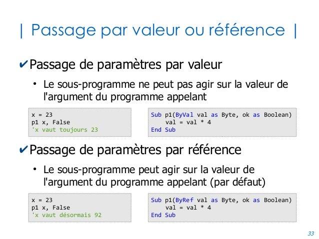 33 | Passage par valeur ou référence | ✔Passage de paramètres par valeur ● Le sous-programme ne peut pas agir sur la valeu...