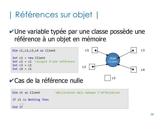 38 | Références sur objet | ✔Une variable typée par une classe possède une référence à un objet en mémoire ✔Cas de la réfé...
