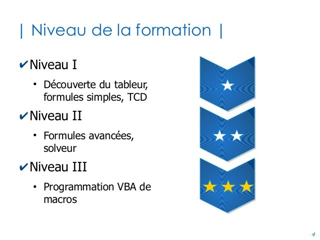 4 | Niveau de la formation | ✔Niveau I ● Découverte du tableur, formules simples, TCD ✔Niveau II ● Formules avancées, solv...