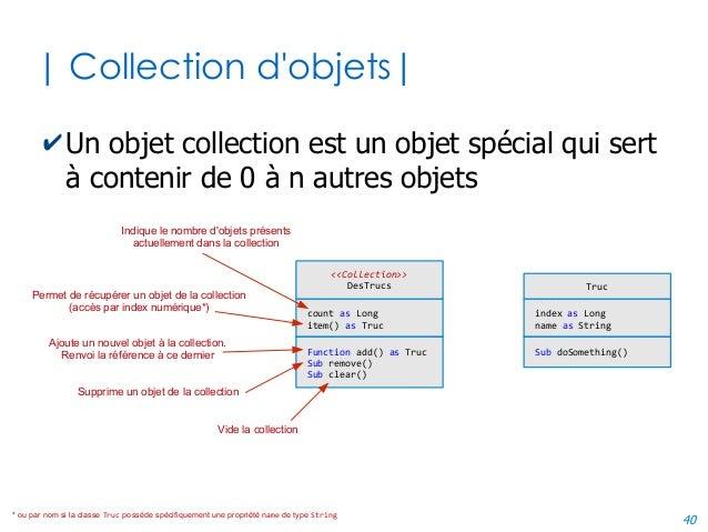 40 | Collection d'objets| ✔Un objet collection est un objet spécial qui sert à contenir de 0 à n autres objets count as Lo...