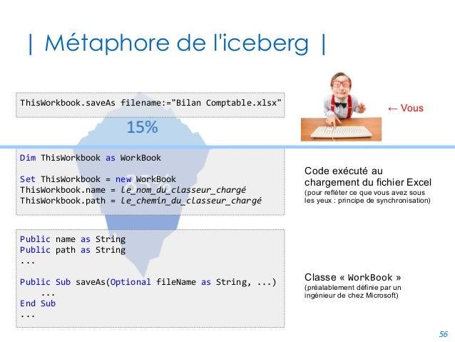 56 | Métaphore de l'iceberg | Public name as String Public path as String ... Public Sub saveAs(Optional fileName as Strin...