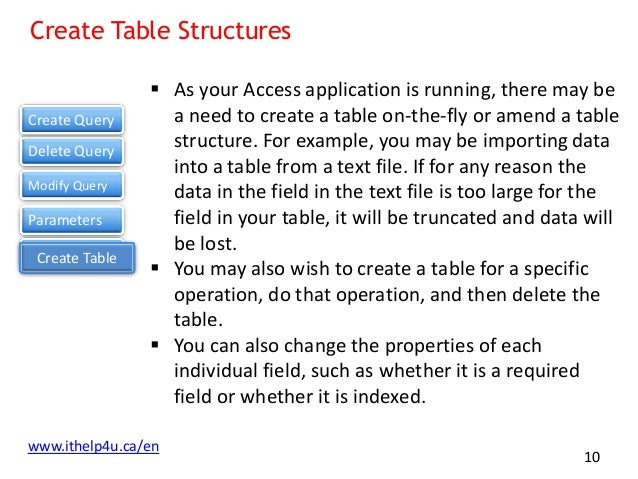 Build Custom Functions for Your Access Applications
