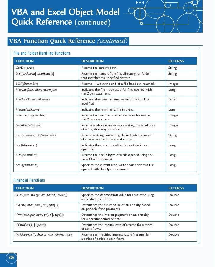 Vba functions