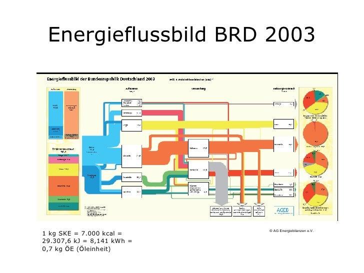 Vbjt20072 Slide 3