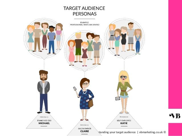 understanding the target audience for the Strategic marketing ideas from branduniq  a guide to understanding your brand's target  sure that the influencer is reaching your brand's target audience.