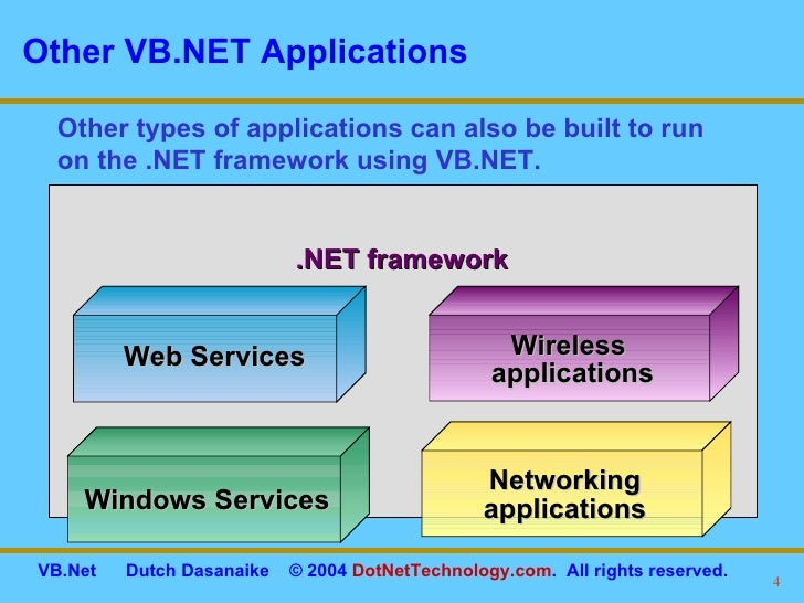 VB. NET Language in a Nutshell 2nd Edition