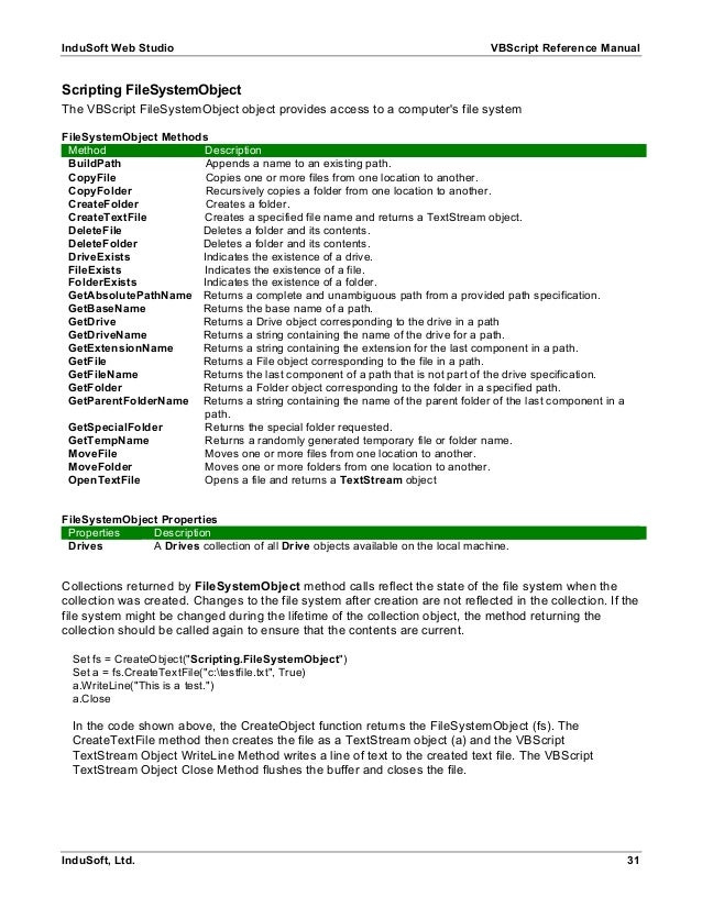 FileSystemObjectObjekt  Microsoft Docs