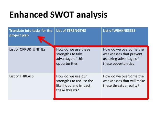 glastonbury festival swot analysis Understanding marketing-events  (200 words) swot analysis strengths 1 glastonbury festivals ltd has been in operation for  (glastonbury festival.
