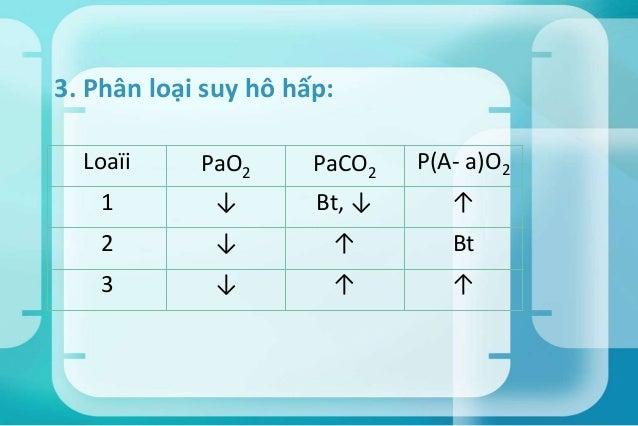 pH H+ 7.8 16 7.7 20 7.6 25 7.5 32 7.4 40 7.3 50 7.2 63 7.1 80 7.0 100 6.9 125 6.8 160 B. Đánh giá thăng bằng toan- kiềm : ...