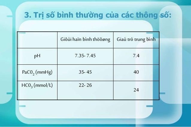 a. Điều chỉnh thăng bằng toan kiềm trong cơ thể:  Toan chuyển hóa: HCO3 ↓ → H+↑ → kích thích trung tâm hô hấp → CO2 ↓ → H...