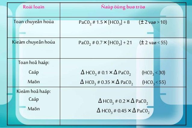  Toan hỗn hợp (toan hô hấp + toan chuyển hóa): Ngưng tim ngưng thở, suy hô hấp nặng, ngộ độc thuốc.  Toan chuyển hóa + k...