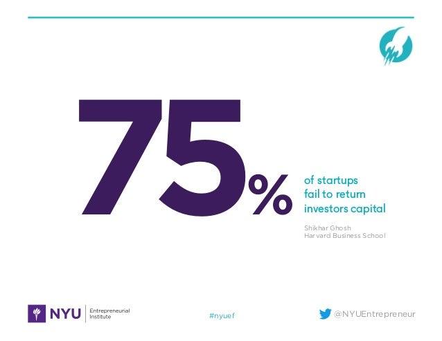 @NYUEntrepreneur 75% of startups fail to return investors capital Shikhar Ghosh Harvard Business School #nyuef