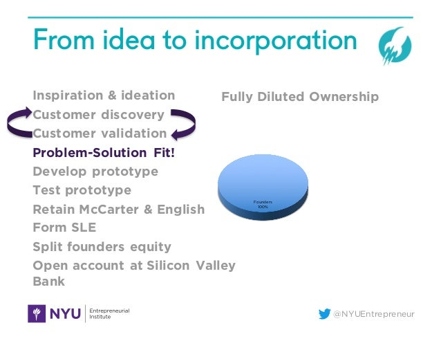 @NYUEntrepreneur From idea to incorporation Inspiration & ideation Customer discovery Customer validation Problem-Solution...