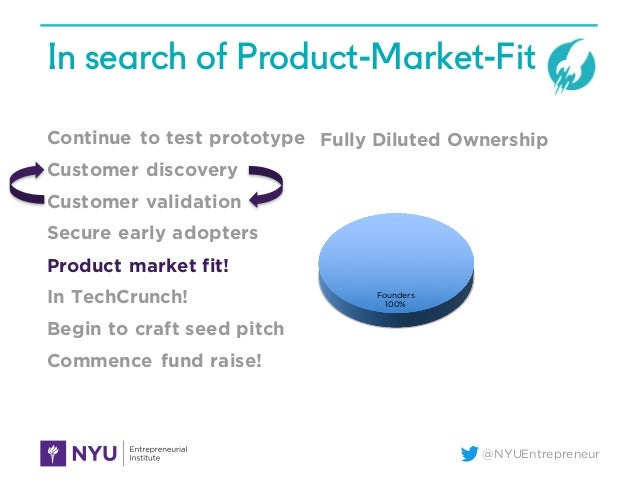 @NYUEntrepreneur In search of Product-Market-Fit Continue to test prototype Customer discovery Customer validation Secure ...