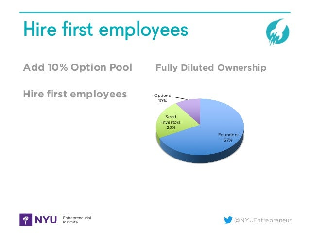 @NYUEntrepreneur Hire first employees Add 10% Option Pool Hire first employees Founders 67% Seed Investors 23% Options 10%...