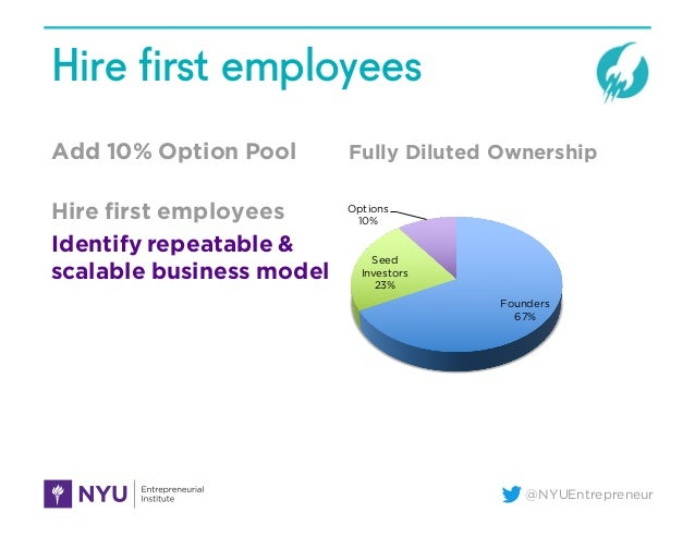 @NYUEntrepreneur Hire first employees Add 10% Option Pool Hire first employees Identify repeatable & scalable business mod...