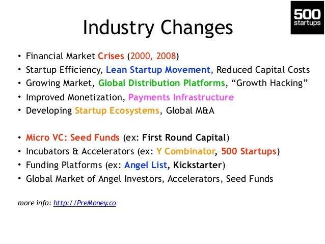 """SV Investor Ecosystem Angels & Incubators ($0-10M) """"Micro-VC"""" Funds ($10-100M) """"Big"""" VC Funds ($100-500M) """"Mega"""" VC Funds ..."""
