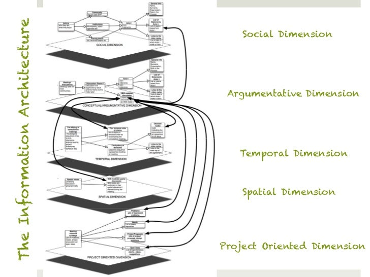 Visualizing Deliberation To Enable Transparent Decision Making In Par