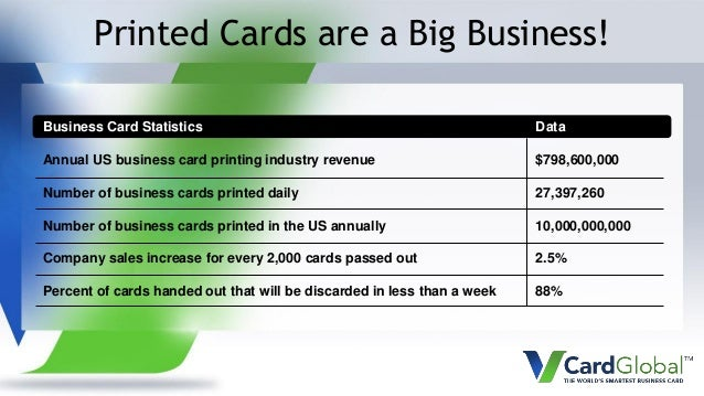 Vcard presentation colourmoves